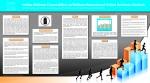 Online Wellness Course Affect on Wellness Behaviors of Online Graduate Students
