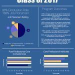 athletic training survey class of 2017