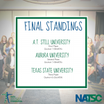 Results from the NATSC competition in 2019