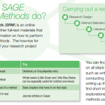What does SAGE Research Methods do?